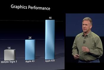 A5XとTegra 3のグラフィック性能比較