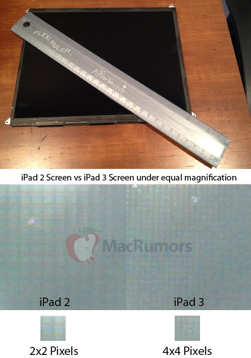 iPad 3 Retinaディスプレイ実証