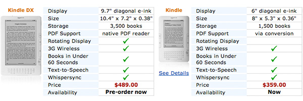 Amazon Kindle DXとKindle 2 スペック比較